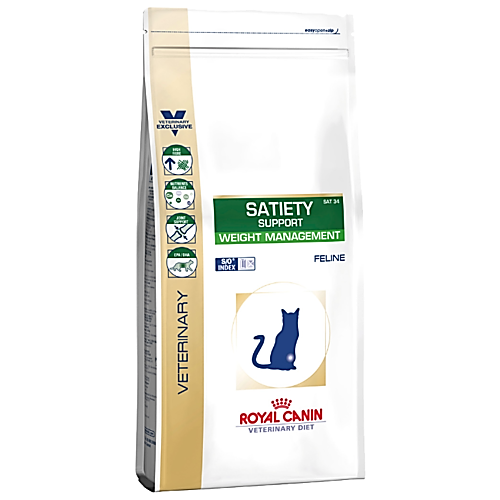 Royal Canin Satiety Weight Managements