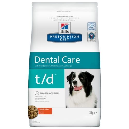 Хиллс t/d для собак