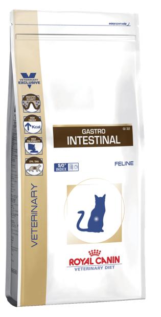 Диетическое питание для кошек с расстройствами пищеварения