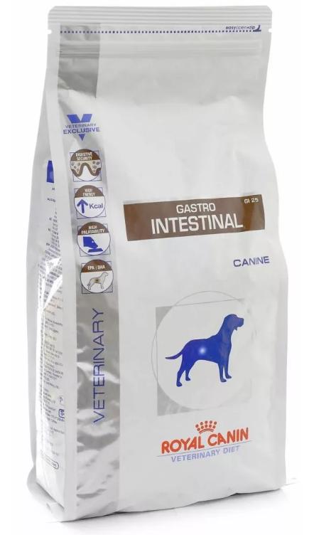 Готовое питание для собак с проблемами пищеварения